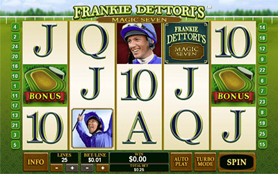 Sample image of a horse racing theme slot